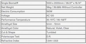 Biomat Single Specifications